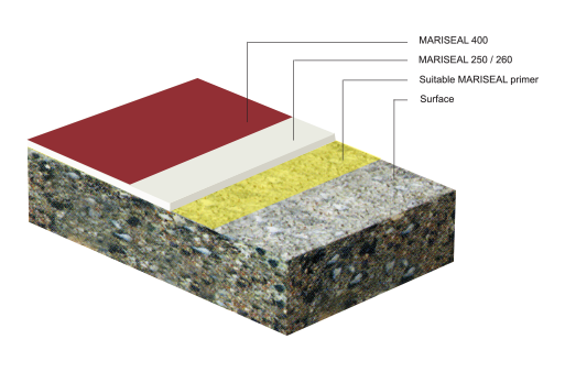 buildup-EXPOSED-KITCHEN-WATERPROOFING1