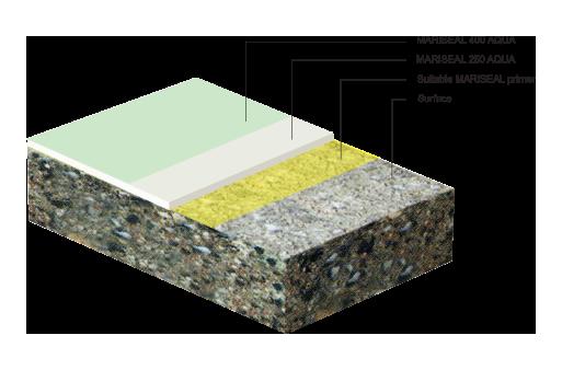 buildup-EXPOSED-KITCHEN-WATERPROOFING2