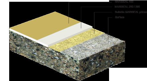 buildup-PLAIN-BALCONY-TERRACE-WATERPROOFING1