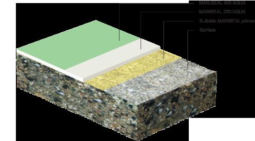 buildup-PLAIN-BALCONY-TERRACE-WATERPROOFING2